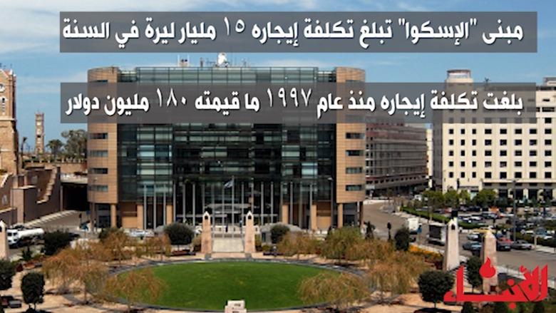 بالفيديو: الهدر تابع... 200 مليار ليرة سنوياً لإيجار المباني الحكومية!