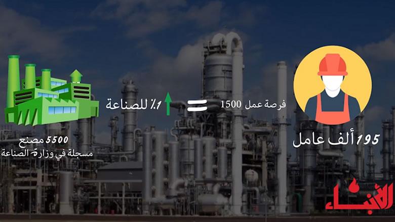 """فيديو- """"الأنباء"""": جمعية الصناعيين تطلق صرختها: لفتح اعتمادات لاستيراد المواد الأولية"""