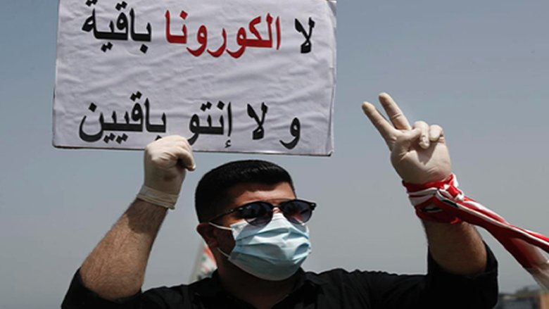 Coronavirus, Bankruptcy and a Step Closer to Freedom: Lebanon's Ongoing Struggle